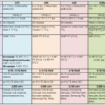 Samsung-A seria-1-параметры
