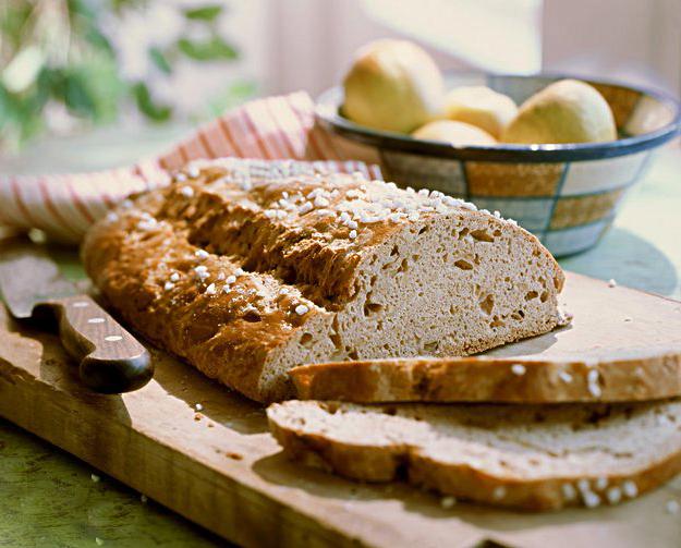 Конкурс на лучший хлеб домашней выпечки