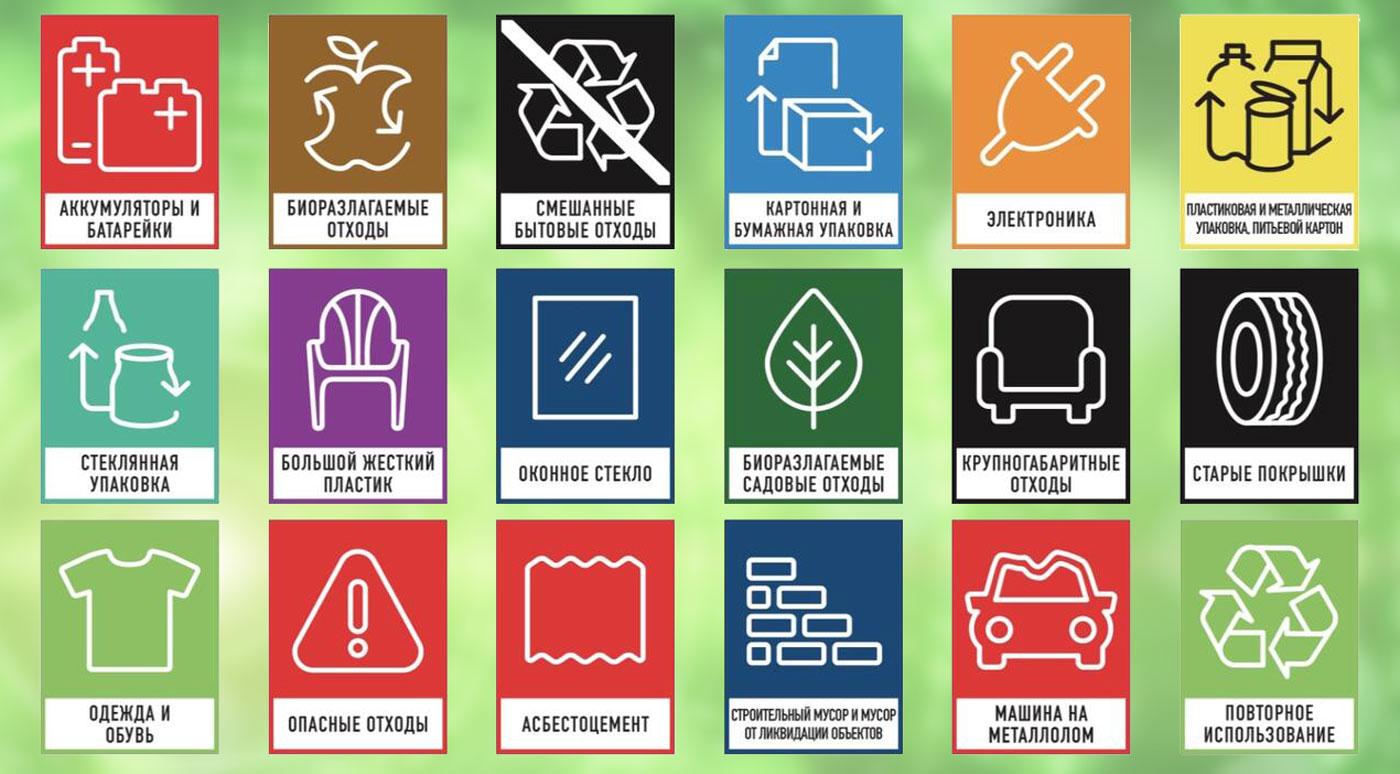 В Эстонии — единая маркировка для сортировки отходов