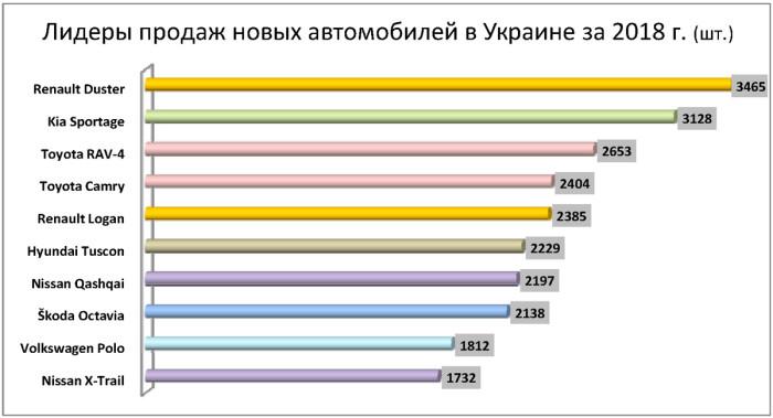 !-продажи-авто-в-Ukraine-2018